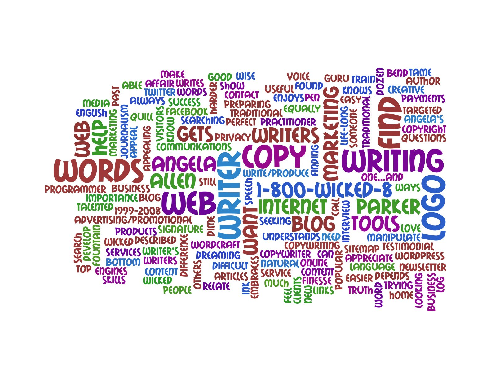 Wordle's Word Cloud for WickedWriter.com