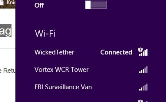 Cute Names for Wifi